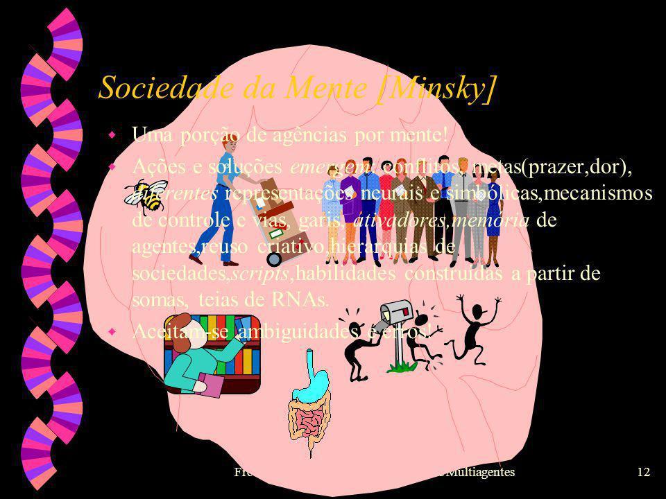 Sociedade da Mente [Minsky]